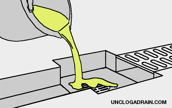 Unclog a garage floor drain - after removing the clog pour a bucket of water down the drain to check if it's clear